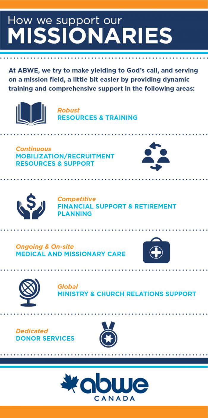 ABWE Canada - How we support our Missionaries